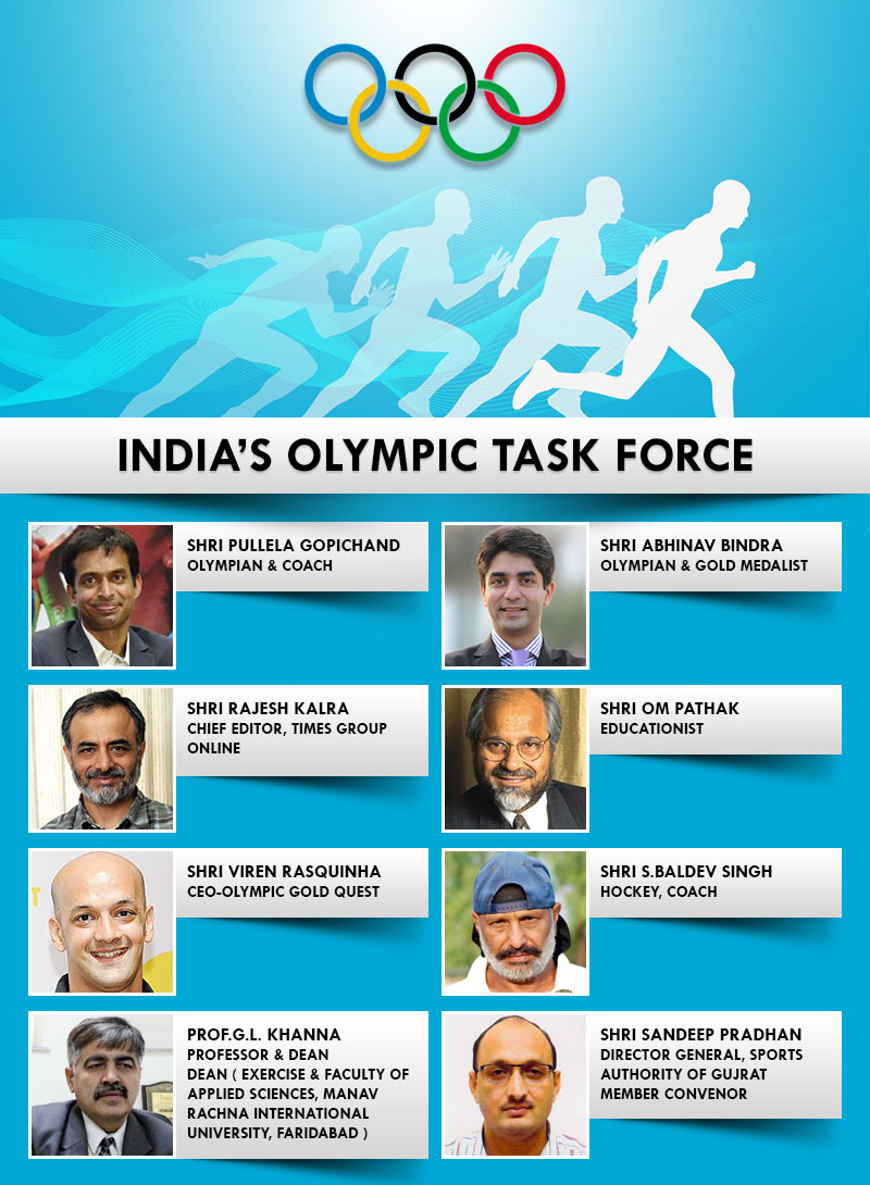 olympic_task_force